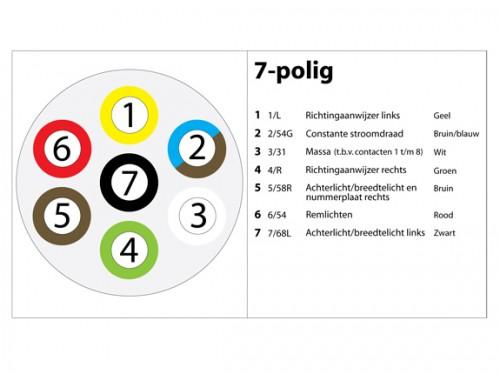 7 Polige Stekker.Constant Plus Trekhaak S211 Mercedesforum Nl Be
